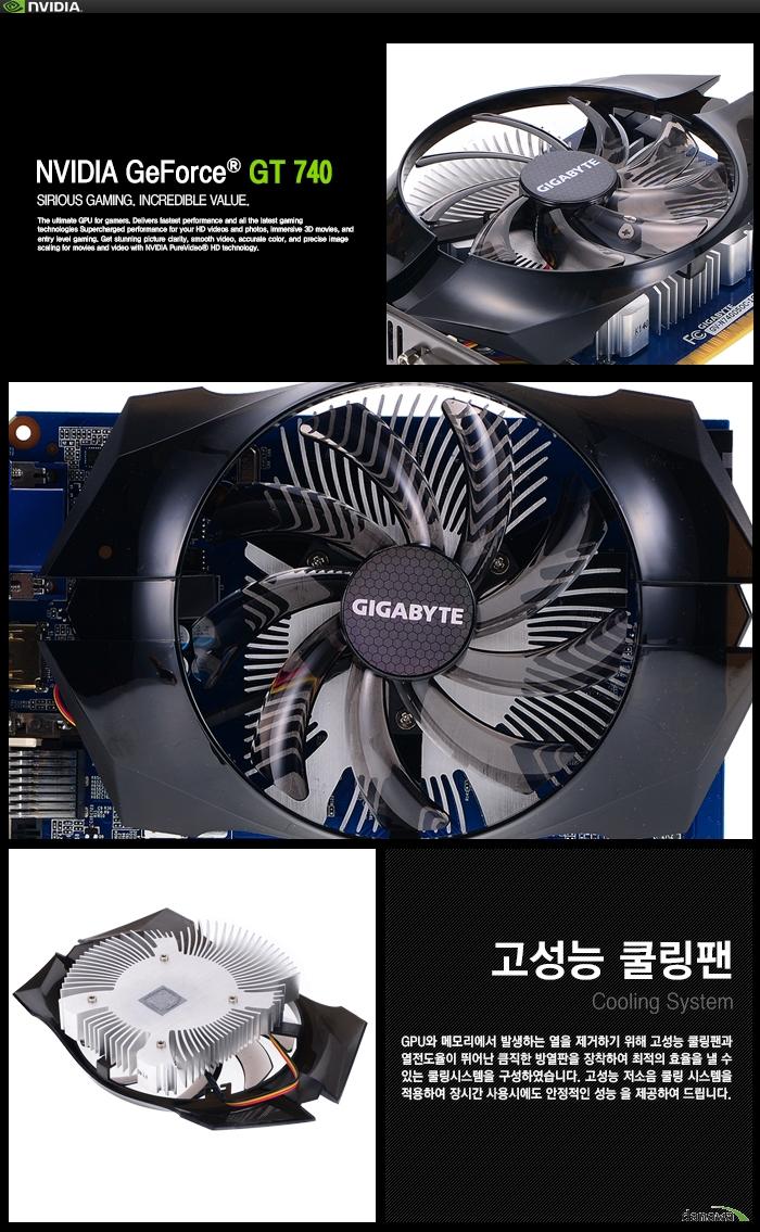 GIGABYTE 지포스 GT 740 UD2 D5 WING-100 제품 제품 패키지 디자인