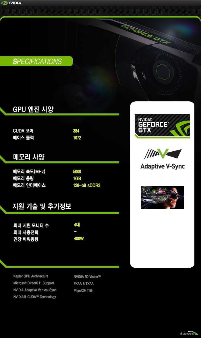 GIGABYTE 지포스 GT 740 UD2 D5 WING-100 제품 내부구성