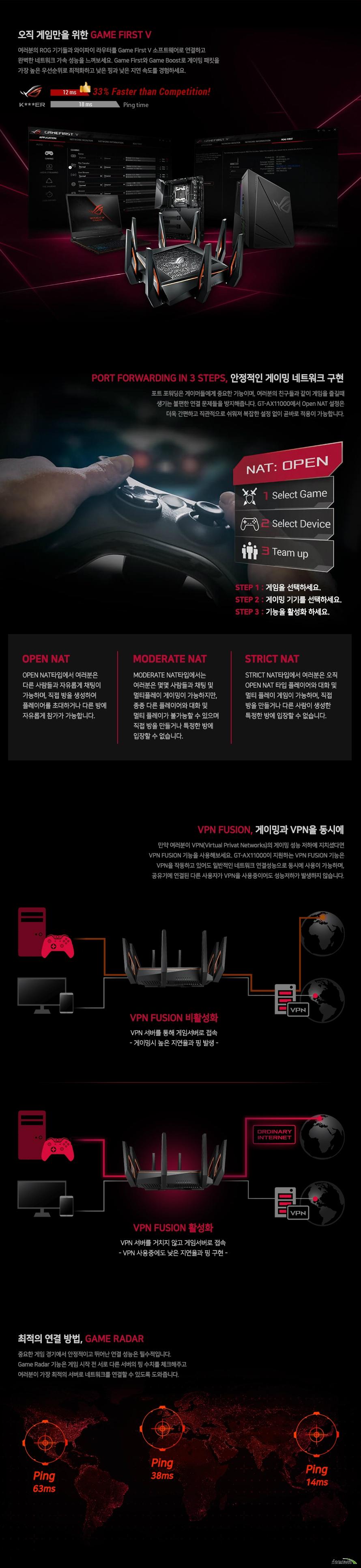 ASUS ROG Rapture GT-AX11000 유무선공유기