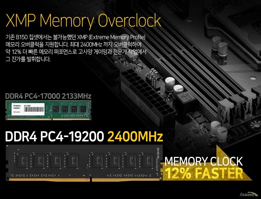 기존 B150 칩셋에서는 불가능했던 XMP (Extreme Memory Profile) 메모리 오버클럭을 지원합니다. 최대 2400MHz 까지 오버클럭하여 약 12퍼센트 더 빠른 메모리 퍼포먼스로 고사양 게이밍과 전문가 작업에서 그 진가를 발휘합니다.