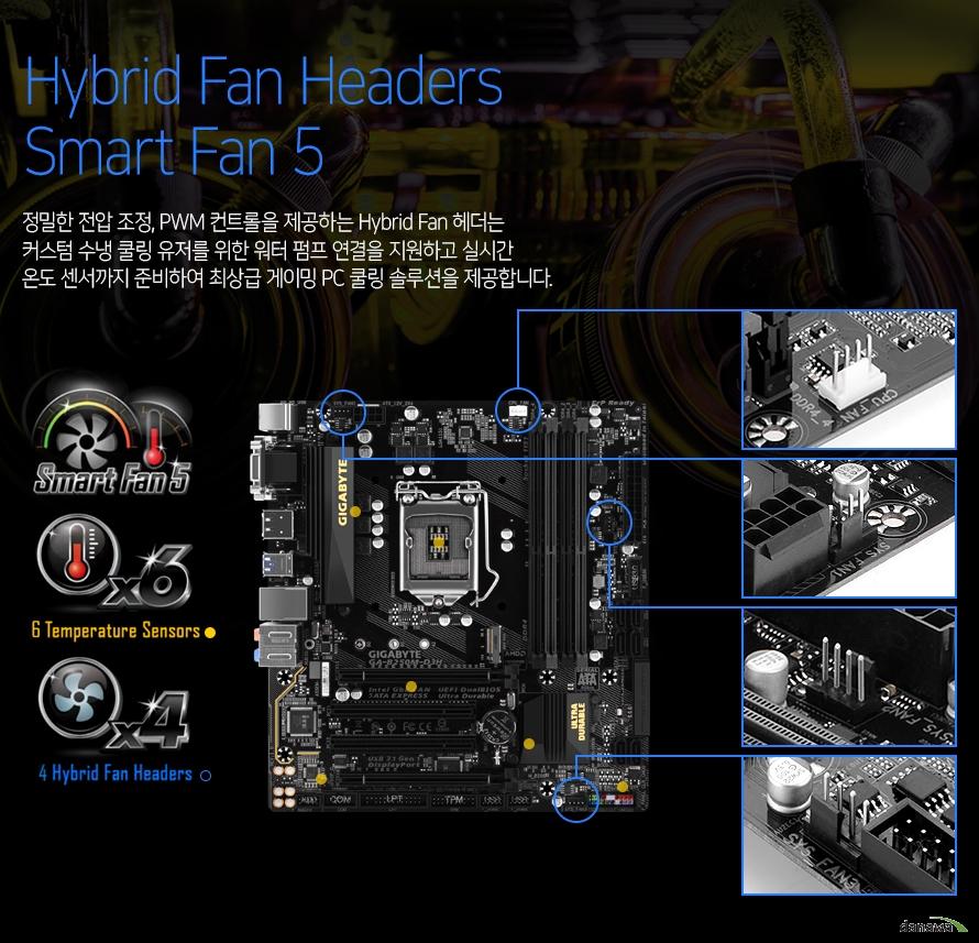 정밀한 전압 조정, PWM 컨트롤을 제공하는 Hybrid Fan 헤더는 커스텀 수냉 쿨링 유저를 위한 워터 펌프 연결을 지원하고 실시간 온도 센서까지 준비하여 최상급 게이밍 PC 쿨링 솔루션을 제공합니다.