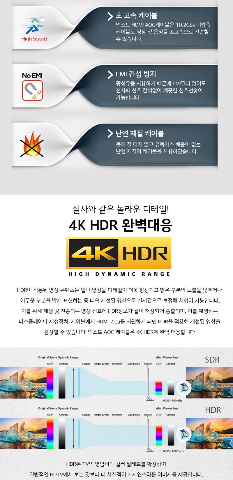 이지넷유비쿼터스  HDMI2.0a AOC 하이브리드 광케이블(15m)