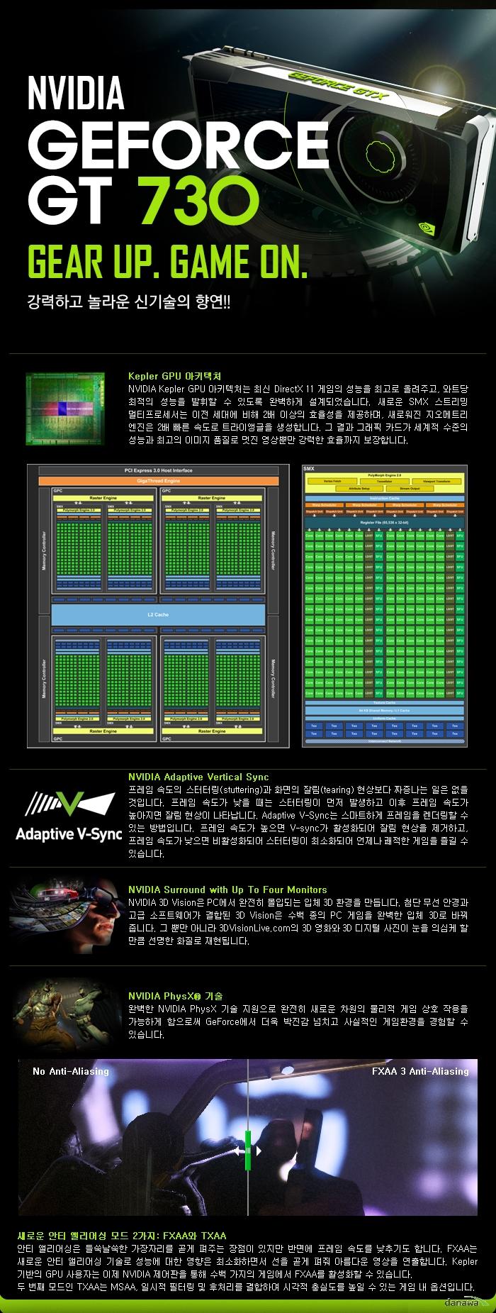 GIGABYTE 지포스 GT730 UD2 D5 2GB 블랙펄의 제품 기술설명