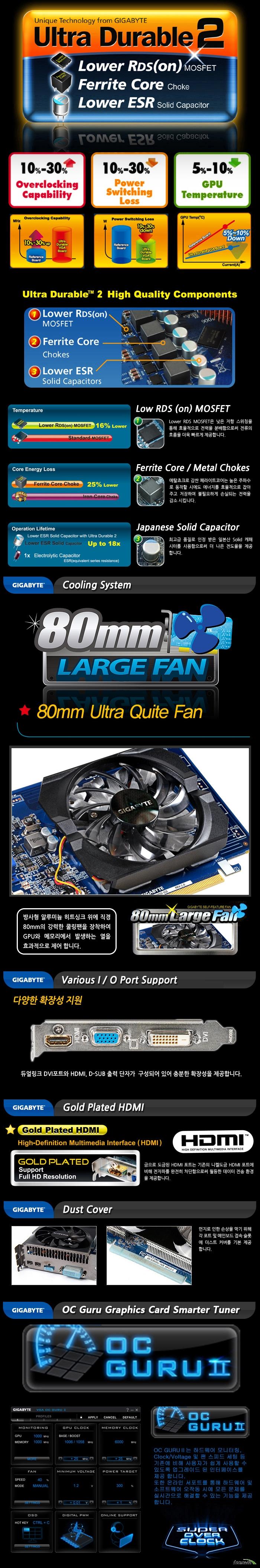 GIGABYTE 지포스 GT730 UD2 D5 2GB 블랙펄 제품 제조사 기술정보