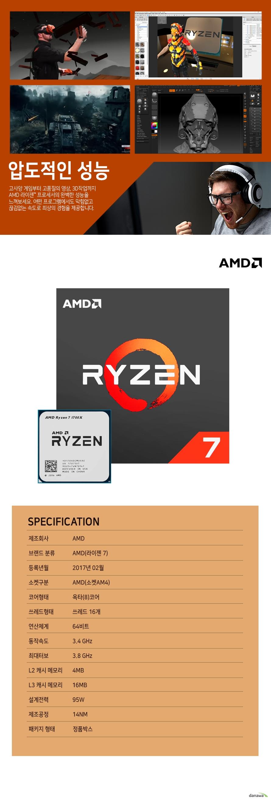 압도적인 성능                    고사양 게임부터 고품질의 영상 , 3D 작업까지 AMD 라이젠 프로세서의          완벽한 성능을 느껴보세요. 어떤 프로그램에서도 막힘없고 끊김없는          속도로 최상의 경험을 제공합니다.                    SPECIFICATION          제조 회사 AMD          브랜드 분류 AMD(라이젠 7)          등록년월 2017년 2월          소켓구분 AMD(소켓 AM4)          코어형태 옥타(8)코어          쓰레드 형태 쓰레드 16개          연산체계 64비트          동작속도 3.4GHZ          최대 터보 3.8GHZ          L2 캐시 메모리 4MB          L3 캐시 메모리 16MB          설계전력 95W          제조공정 14NM          패키지 형태 정품박스
