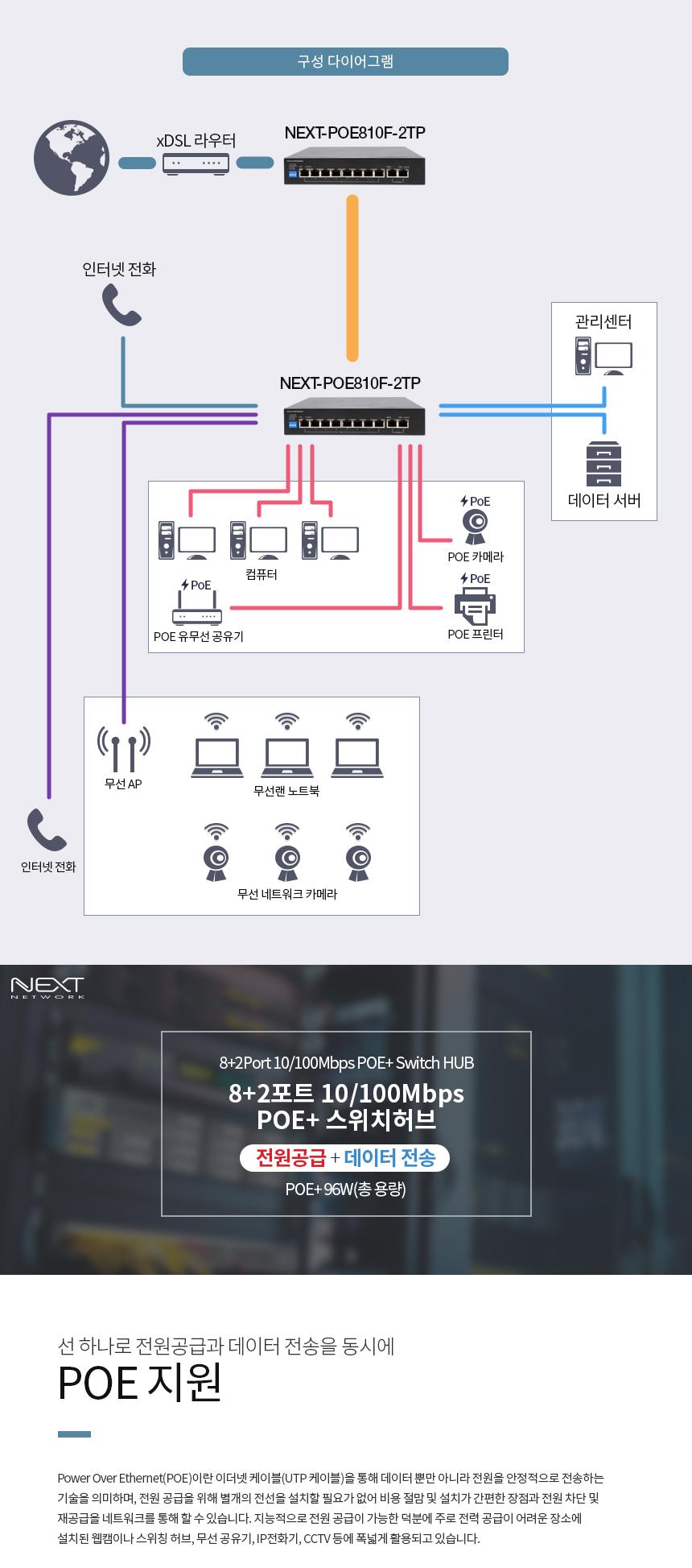 이지넷유비쿼터스 넥스트 NEXT-POE910F-2TP 스위치허브