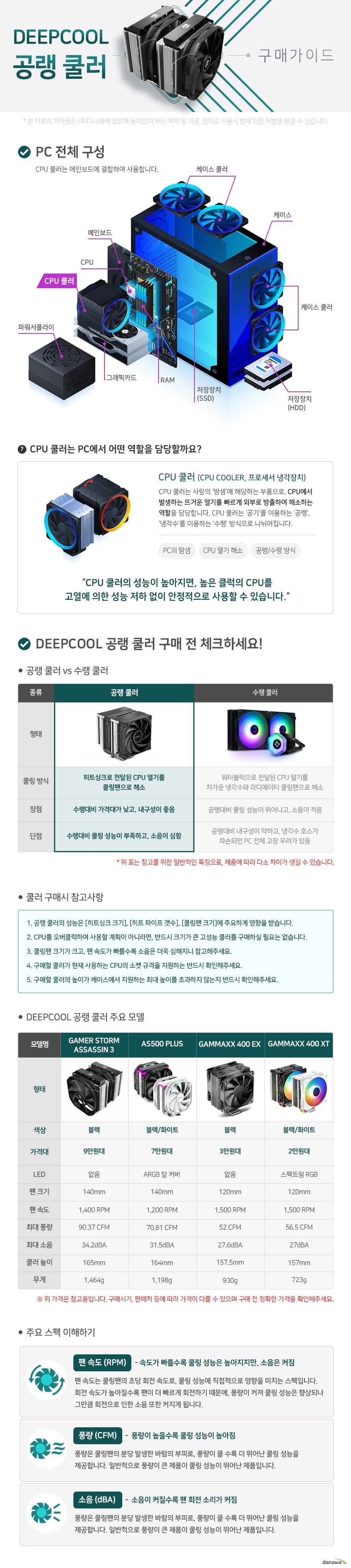 DEEPCOOL GAMMAXX 400 XT (BLACK)