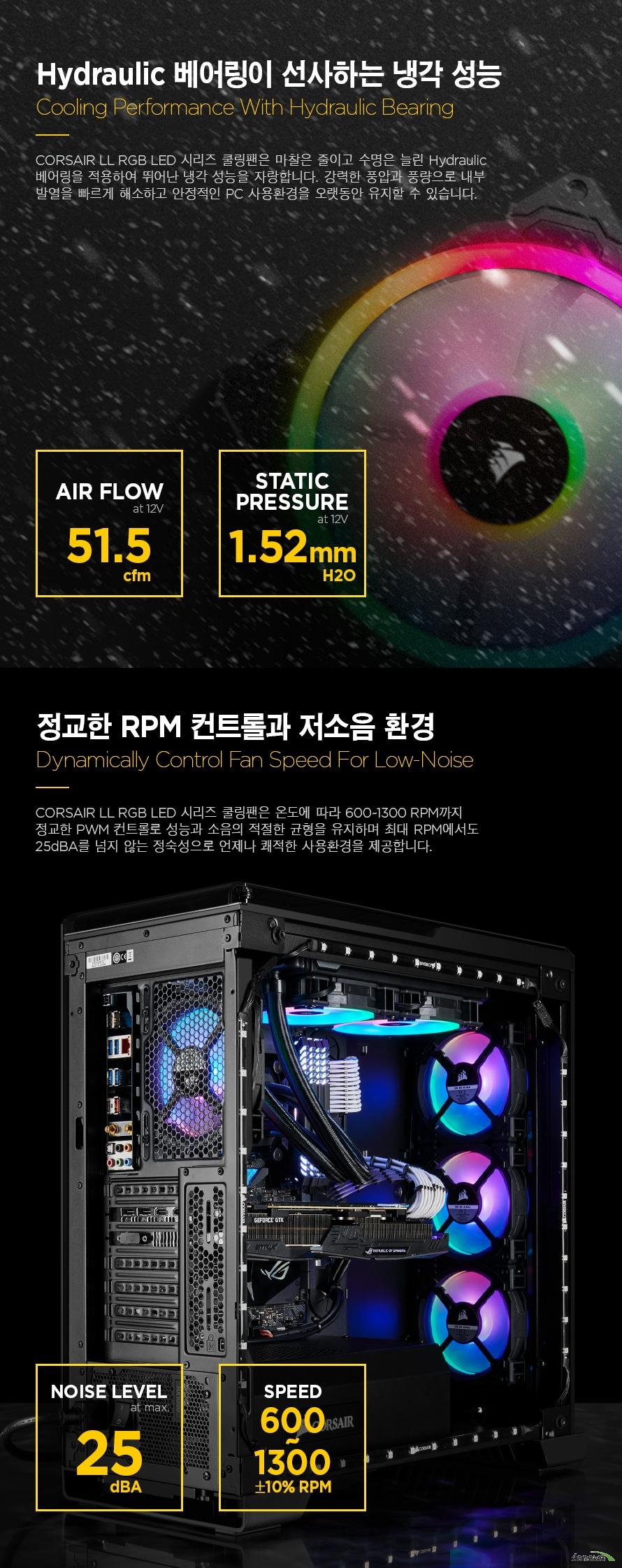 CORSAIR LL RGB LED 시리즈 쿨링팬은 마찰은 줄이고 수명은 늘린 Hydraulic 베어링을 적용하여 뛰어난 냉각 성능을 자랑합니다. 강력한 풍압과 풍량으로 내부 발열을 빠르게 해소하고 안정적인 PC 사용환경을 오랫동안 유지할 수 있습니다.