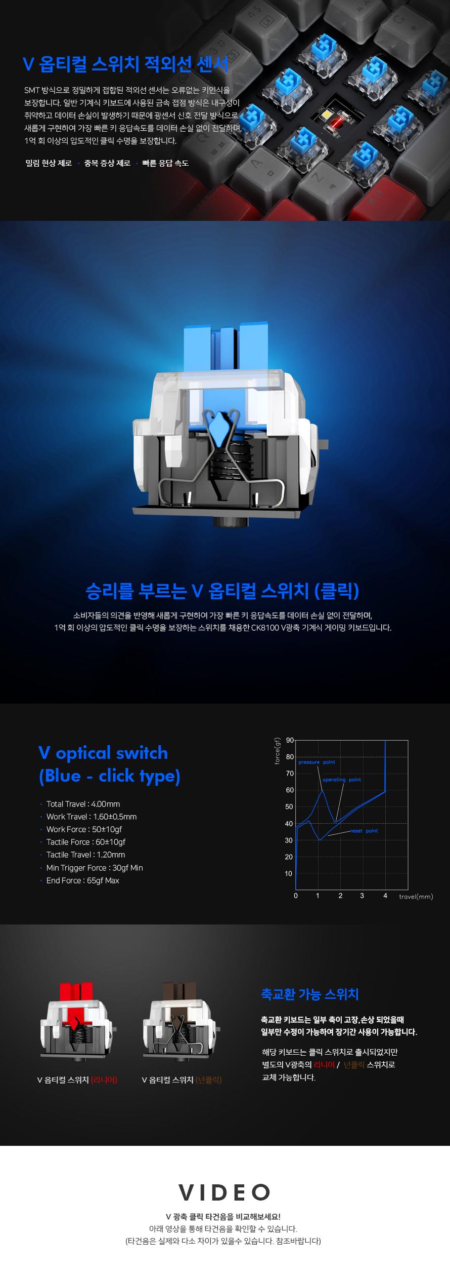 COX  CK8100 V광축 완전방수 크리스탈 키캡 교체축 사이드 RGB 게이밍(S1, 클릭)
