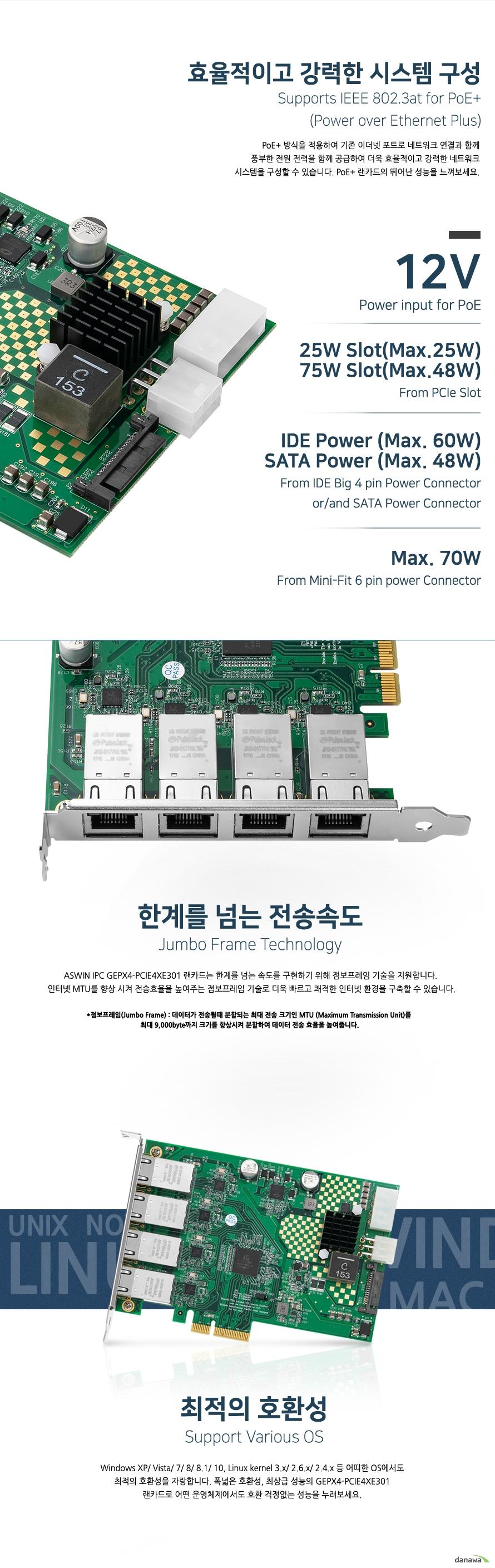에즈윈아이피씨  GEPX4-PCIE4XE301 랜카드