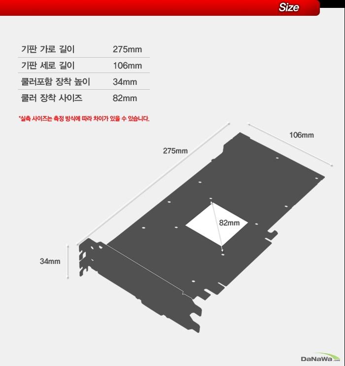 SAPPHIRE 라데온 R9 290 D5 4GB 제품 사이즈 / 쿨링 시스템