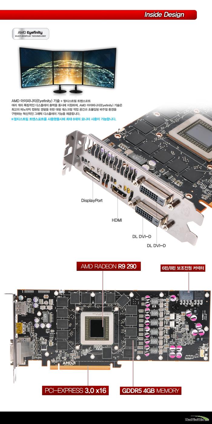 SAPPHIRE 라데온 R9 290 D5 4GB 제품 내부구성 / 포트구성
