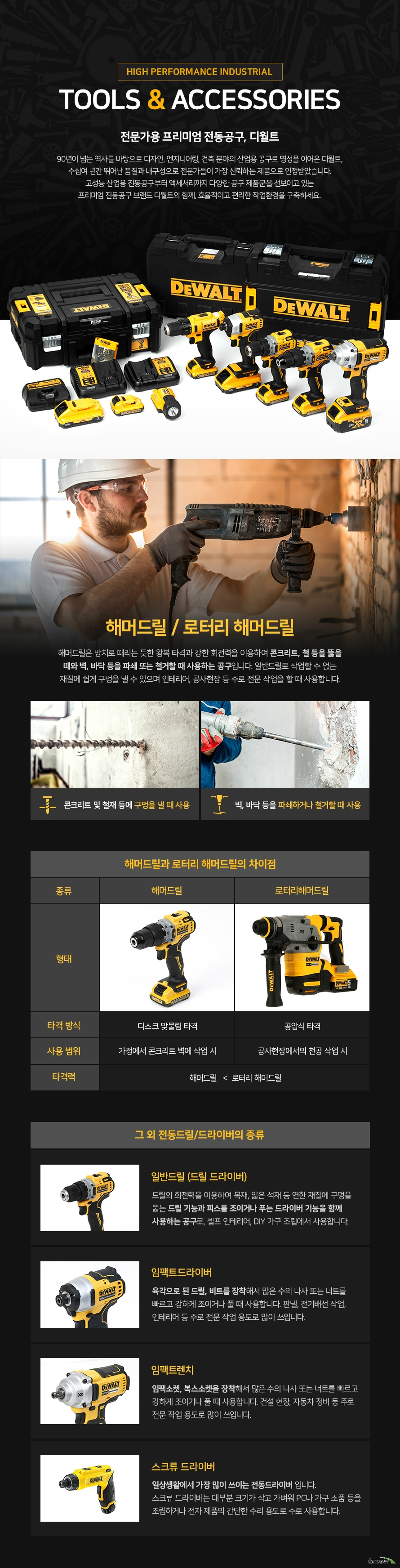 [촬영상품] 디월트 DCH133 (5.0Ah, 배터리 2개)