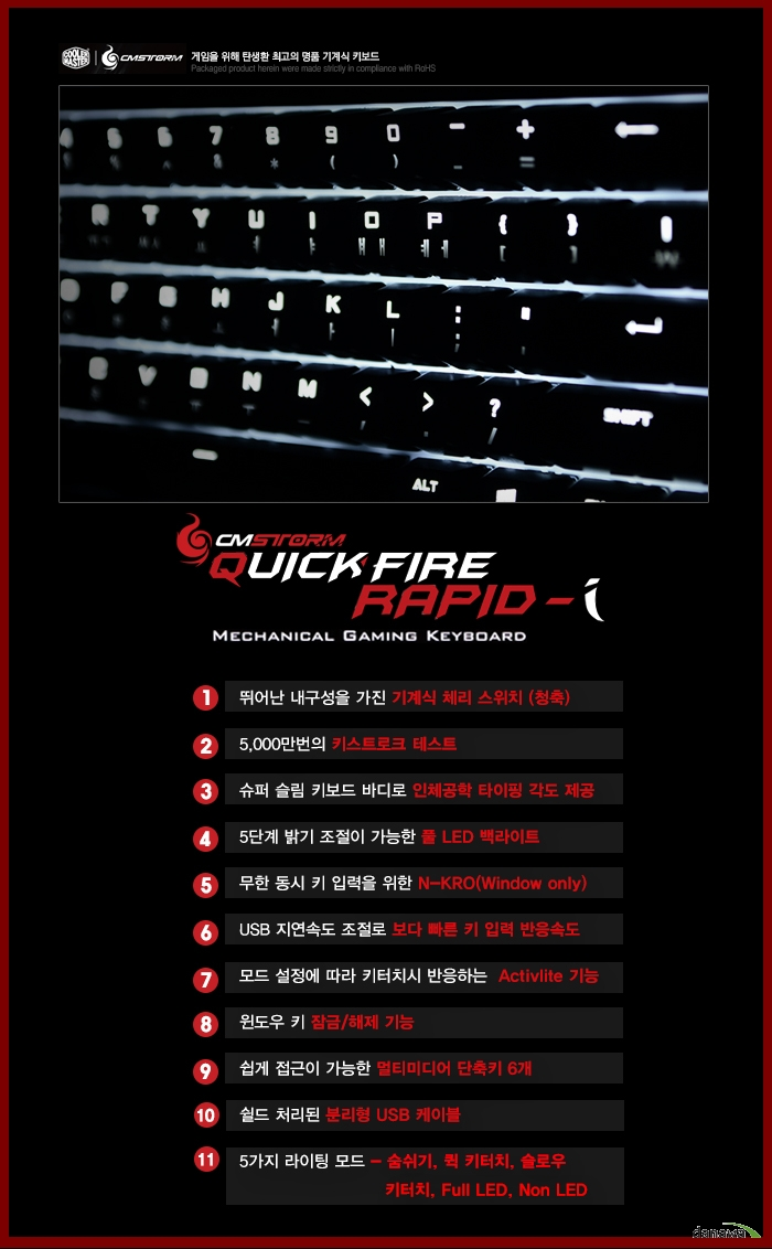 마이크로 컨트롤의 패왕, 쿨러마스터 CM STORM QUICK FIRE RAPID-i 특징