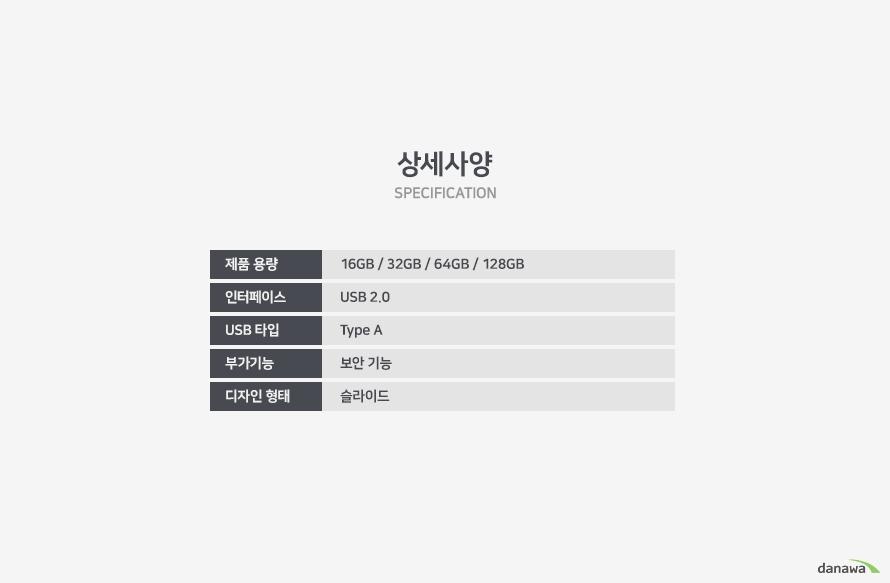 Sandisk Cruzer Snap CZ62 (16GB)