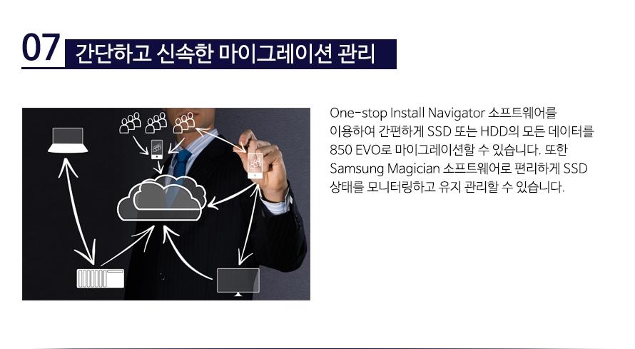 간단하고 신속한 마이그레이션 관리   One-stop Install Navigator 소프트웨어를 이용하여 간편하게 SSD 또는 HDD의 모든 데이터를 850 EVO로 마이그레이션할 수 있습니다. 또한 Samsung Magician 소프트웨어로 편리하게 SSD 상태를 모니터링하고 유지 관리할 수 있습니다.