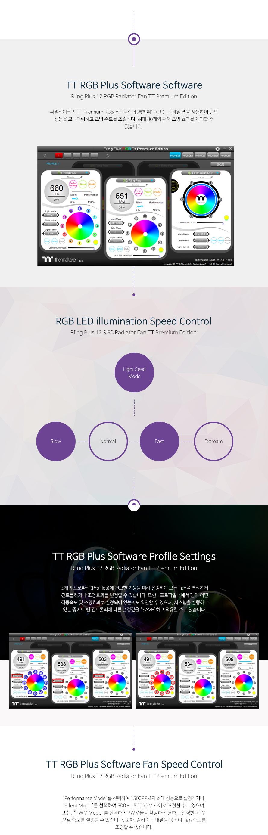 써멀테이크  Riing Plus 12 RGB TT 프리미엄 에디션(1PACK)