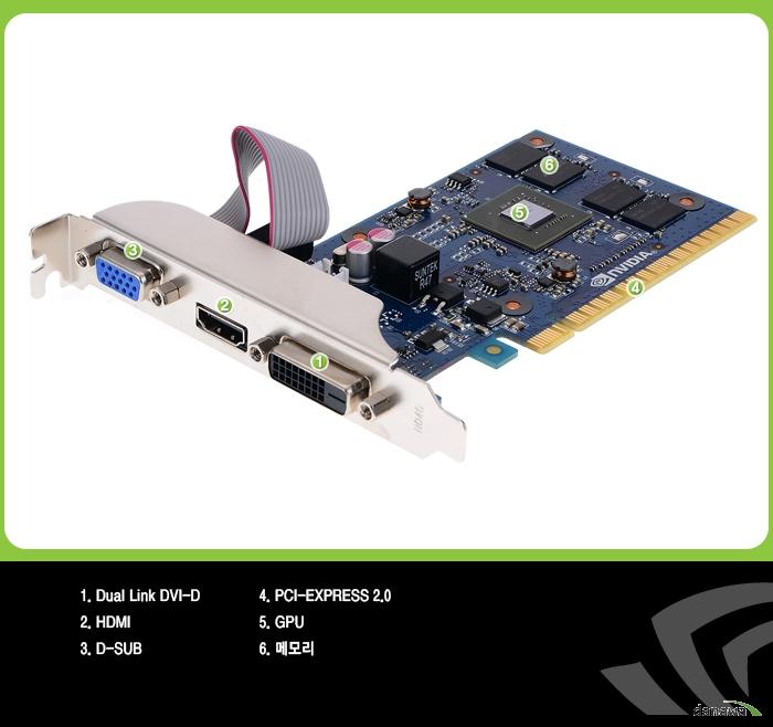 inno3D Mach inno3D 지포스 GT730 D3 1GB LP 무소음 제품 내부구성 / 포트구성