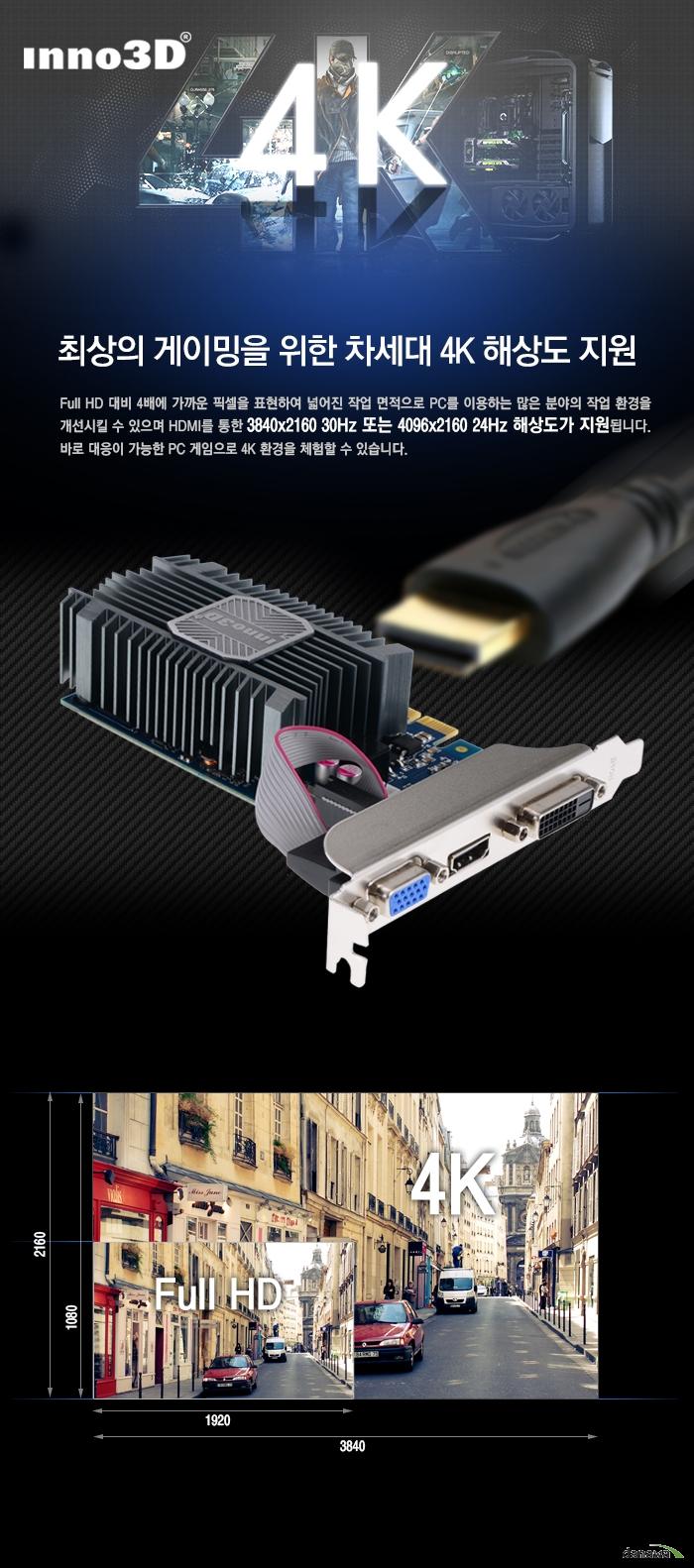 HDMI 포트의 4K 지원