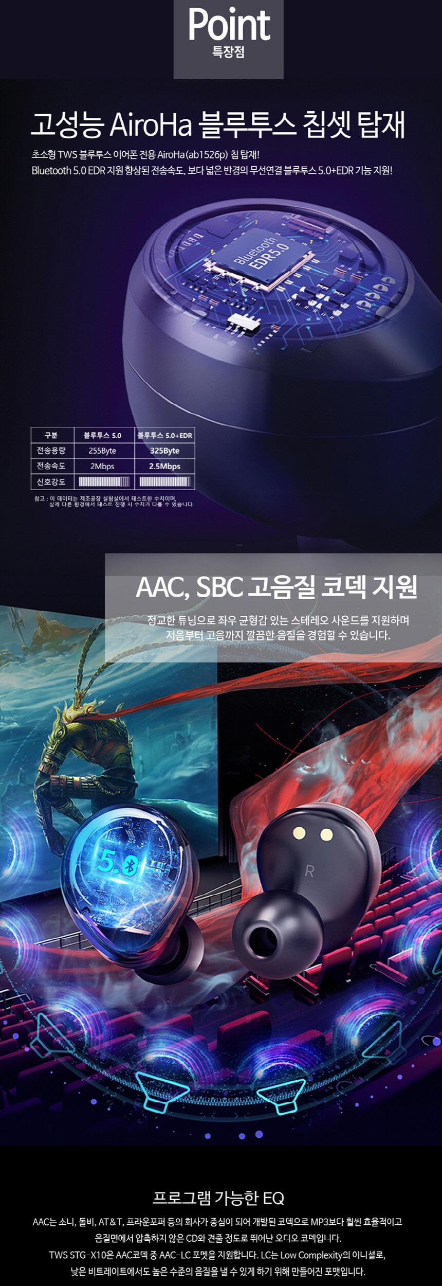 어니코프 스타게이저 STG-X10