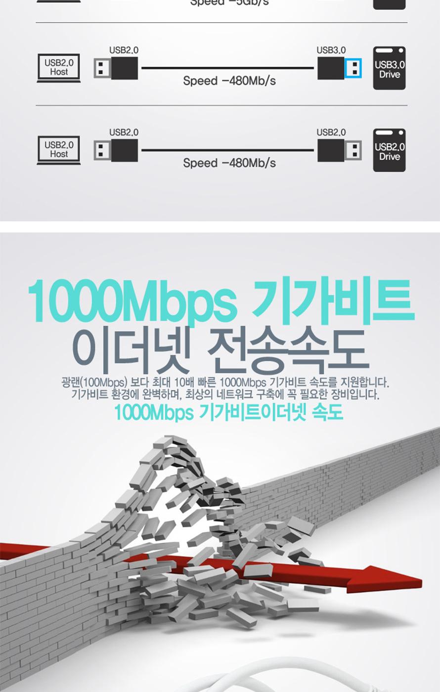 리버네트워크 NEXI NX-UE31 USB3.1 기가비트 랜카드