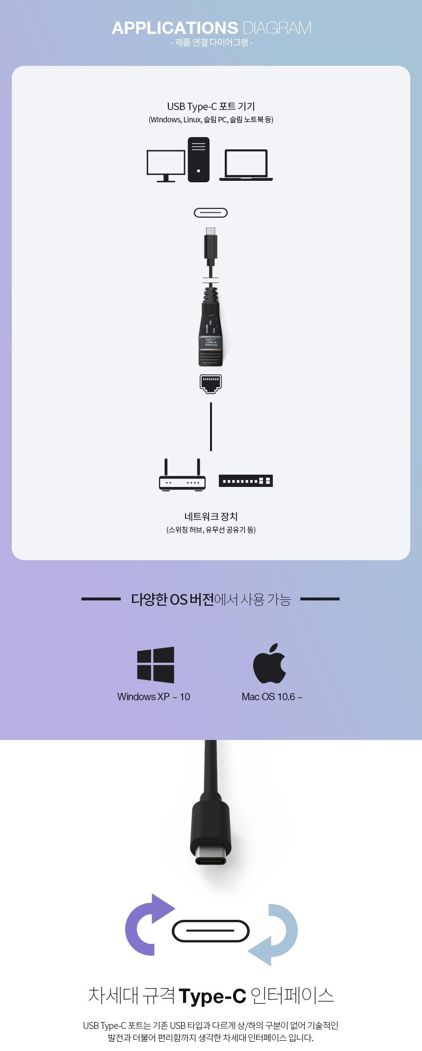 이지넷유비쿼터스 넥스트 NEXT-220TC USB 랜카드