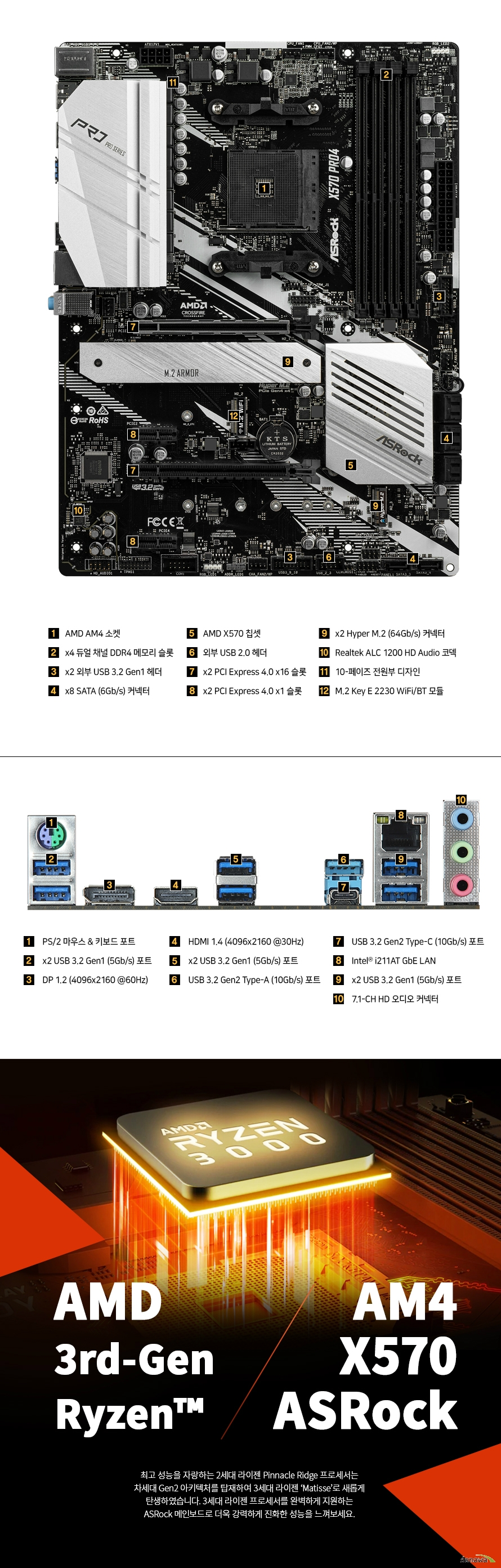 ASRock  X570 PRO4 에즈윈