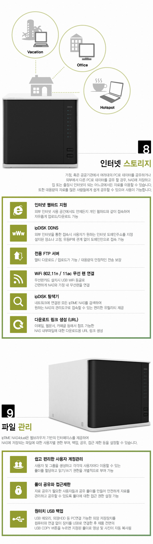 EFM ipTIME NAS4dual (48TB)