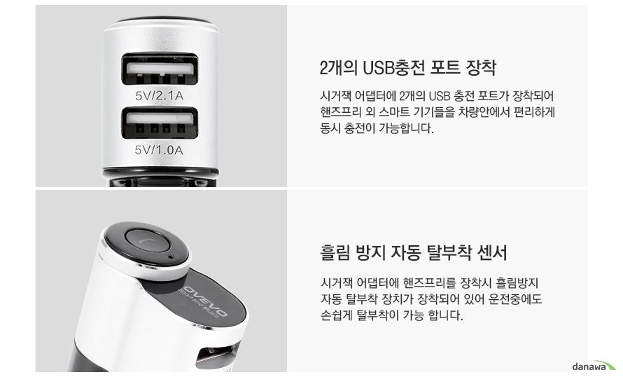 2개의 USB 충전 포트 장착 시거잭 어댑터에 2개의 USB 충전 포트가 장착되어 핸즈프리 외 스마트 기기들을 차량안에서 편리하게 동시 충전이 가능합니다 흘림방지 자동 탈부착 센서 시거잭 어댑터에 핸즈프리 장착시 흘림방지 자동 탈부착 장치가 장착되어 있어 운전중에도 손쉽게 탈부착이 가능합니다