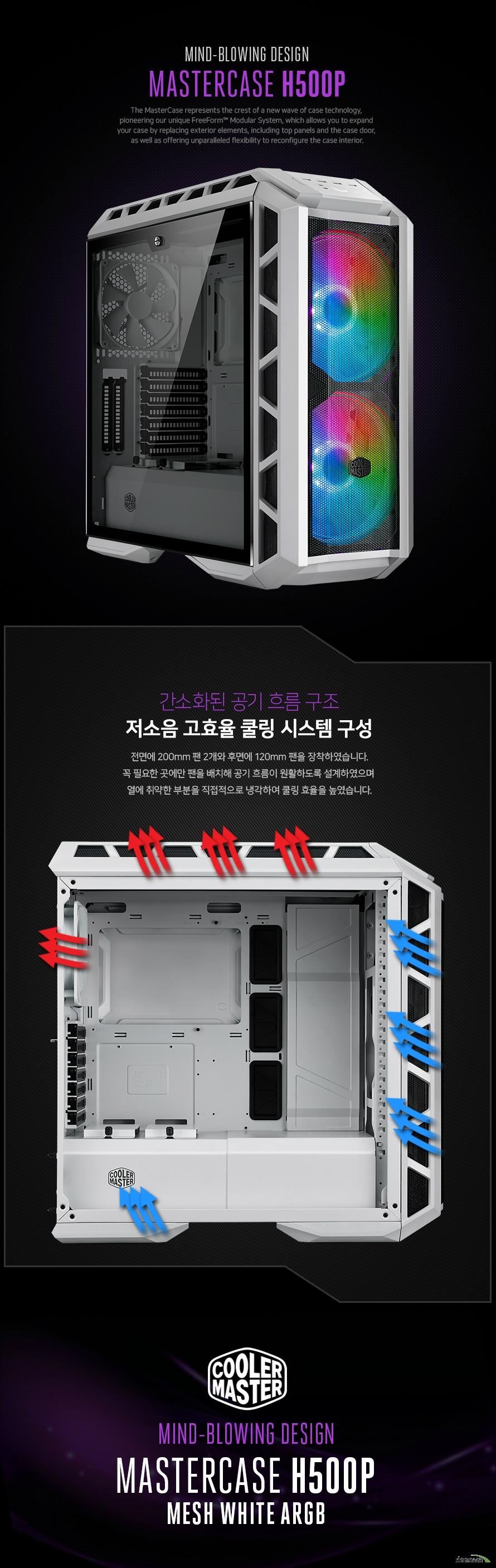 쿨러마스터  MasterBox H500P MESH WHITE ARGB