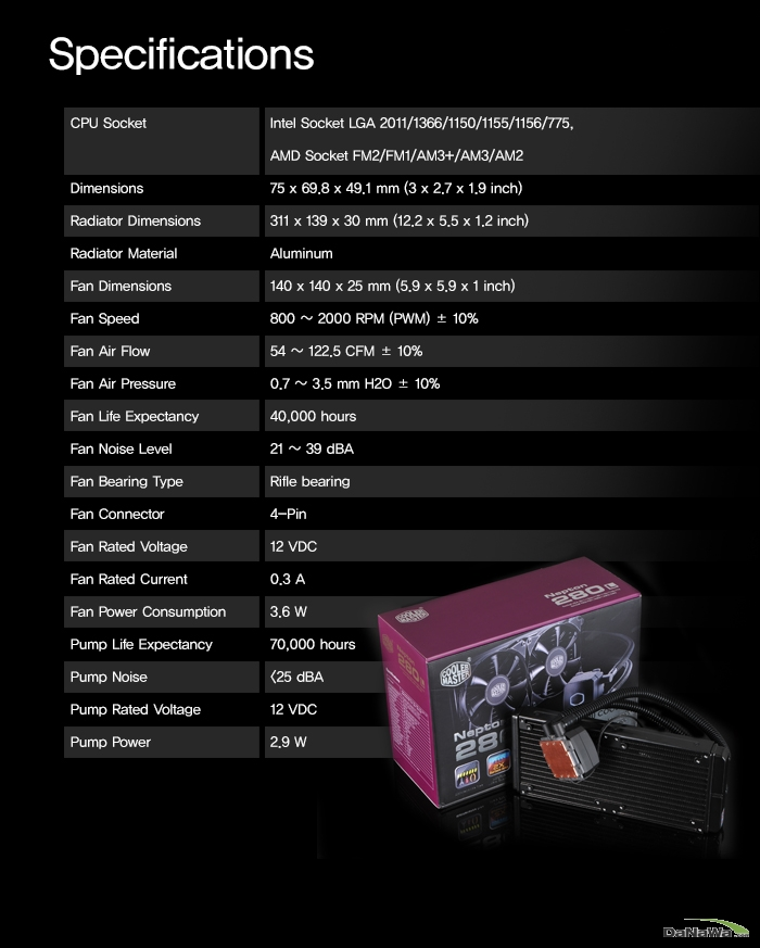 쿨러마스터 Nepton 280 L 제품 스펙표