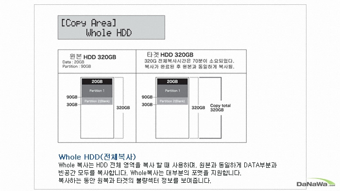 디지털존  FHC Carry