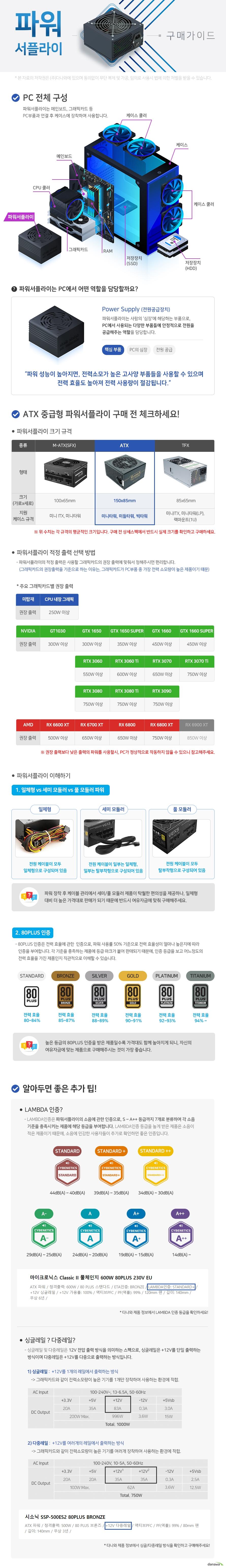 마이크로닉스 COOLMAX ELITE 500W HDB