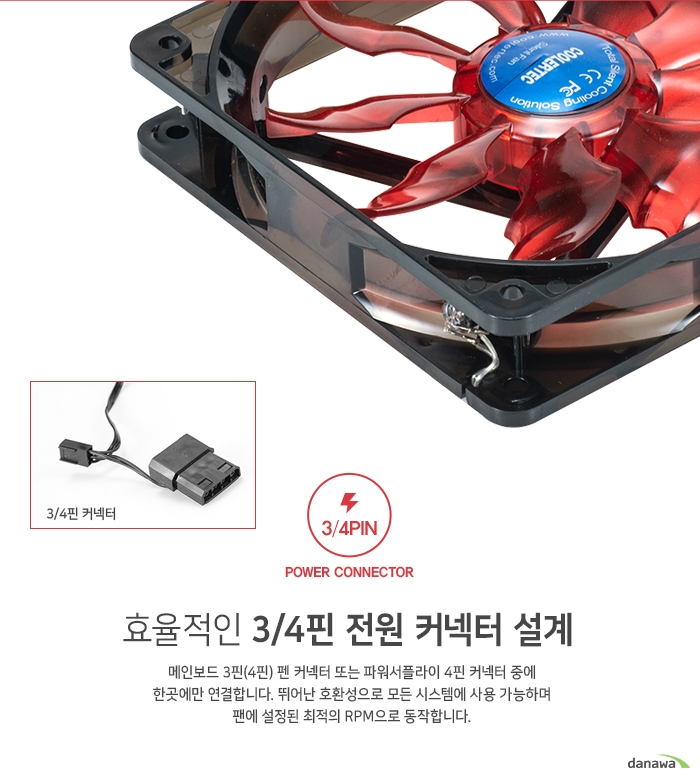 COOLERTEC  WING-12025DFS-T(RED)