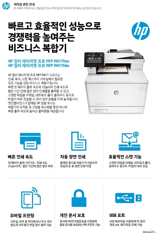 빠르고 효율적인 성능으로 경쟁력을 높여주는 비즈니스 복합기 HP 컬러 레이저젯 프로 MFP M477fnw HP 컬러 레이저젯 프로 MFP M477fdw HP 컬러 레이저젯 프로 MFP M477 시리즈는 인쇄, 복사, 스캔, 팩스까지 사무실에서 필요한 모든 기능을 갖춘 비즈니스 복합기입니다. 빠른 첫 페이지 출력 속도와 27ppm의 인쇄 속도로 짧은 시간 안에 많은 양의 인쇄물을 출력할 수 있고, 스캔한 파일을 이메일, 네트워크 폴더, 클라우드 등으로 PC없이 바로 전송할 수 있어 업무 효율을 더욱 높여줍니다. 젯인텔리전스가 탑재된 HP 정품 토너는 복합기의 오작동 및 고장을 최소화할 뿐만 아니라 빠른 출력 속도와 늘어난 출력량을 제공합니다. 빠른 인쇄 속도 첫 페이지 출력 시간 9초, 인쇄 속도 27ppm으로, 짧은 시간에 많은 업무 처리 자동 양면 인쇄 출력된 용지를 복합기가 자동으로 뒤집어 준 후 양면 인쇄 작업 효율적인 스캔 기능 스캔한 파일을 이메일, 네트워크 폴더, 클라우드 등으로 PC 없이 바로 전송 모바일 프린팅 사무실, 외부 등 어디에서나 무선 혹은 별도의 네트워크 연결 없이 출력 가능 개인 문서 보호 문서에 4자리 비밀번호를 지정하여 중요 문서를 보호하는 PIN 프린트 기능 USB 포트 USB 메모리를 이용하여 PC 없이 문서, 이미지 등을 바로 인쇄 가능