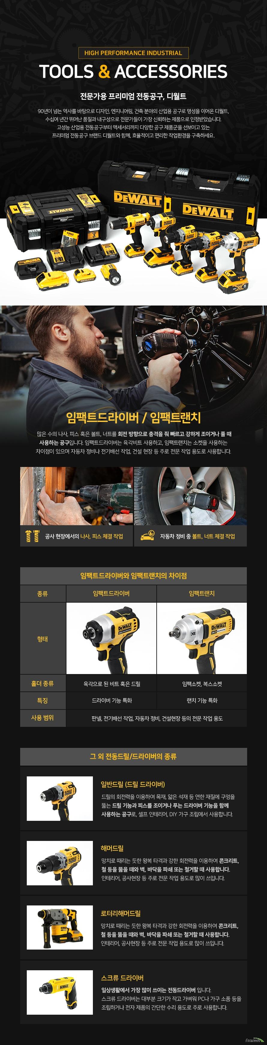 [촬영상품] 디월트 DCF885 (5.0Ah, 배터리 2개)