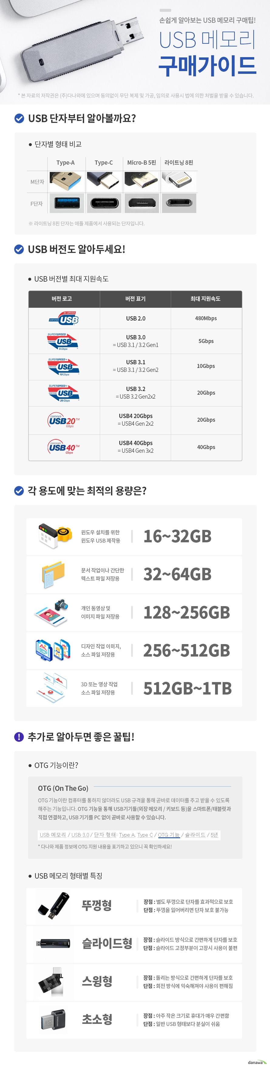메모렛 스마트 스윙 OTG 마이크로 5핀 (128GB)