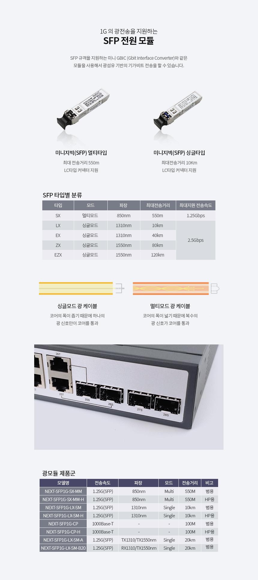 이지넷유비쿼터스 넥스트 NEXT-3034GL2-SFP 스위치허브