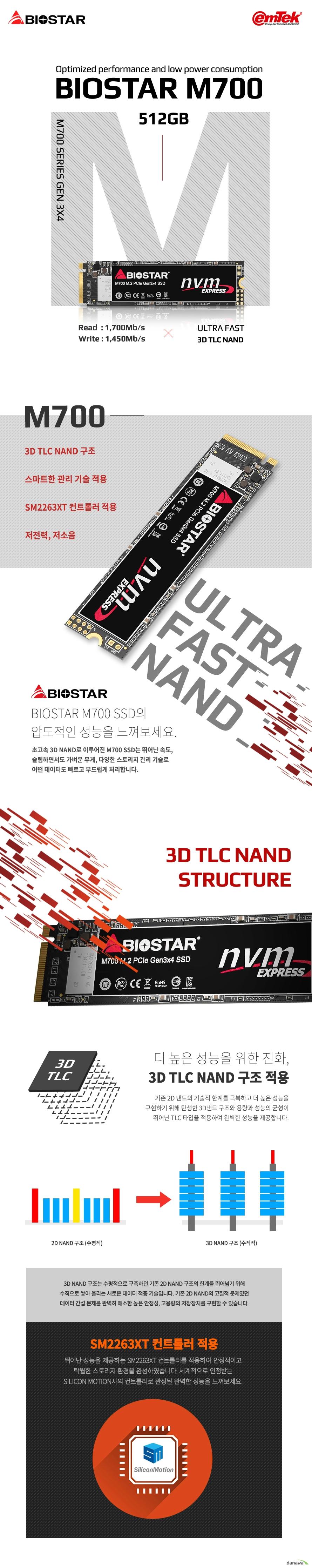 이엠텍 BIOSTAR M700 (512GB)  제품 상세 정보  용량 512GB 인터페이스 PCIE GEN3x4 낸드 종류 3D TLC 낸드 플래시 컨트롤러 SM2263XT  제품 성능 읽기 최대 1700MB/S 쓰기 최대 1450MB/S  작동 온도 0도에서 영상 70도까지  정격 전압 DC 3.3V  제품 특징 TRIM S.M.A.R.T WEAR LEVELING 기술 적용 제품 크기 길이 80 밀리미터 넓이 22 밀리미터 두께 3.5 밀리미터  충격 저항 1500G 진동 저항 7~800헤르츠  전력 소모   사용시 4와트 대기시 0.5와트  제품 무게 9그램 제품 보증 3년 무상보증 KC인증번호 R-R-EMT-BS-M700