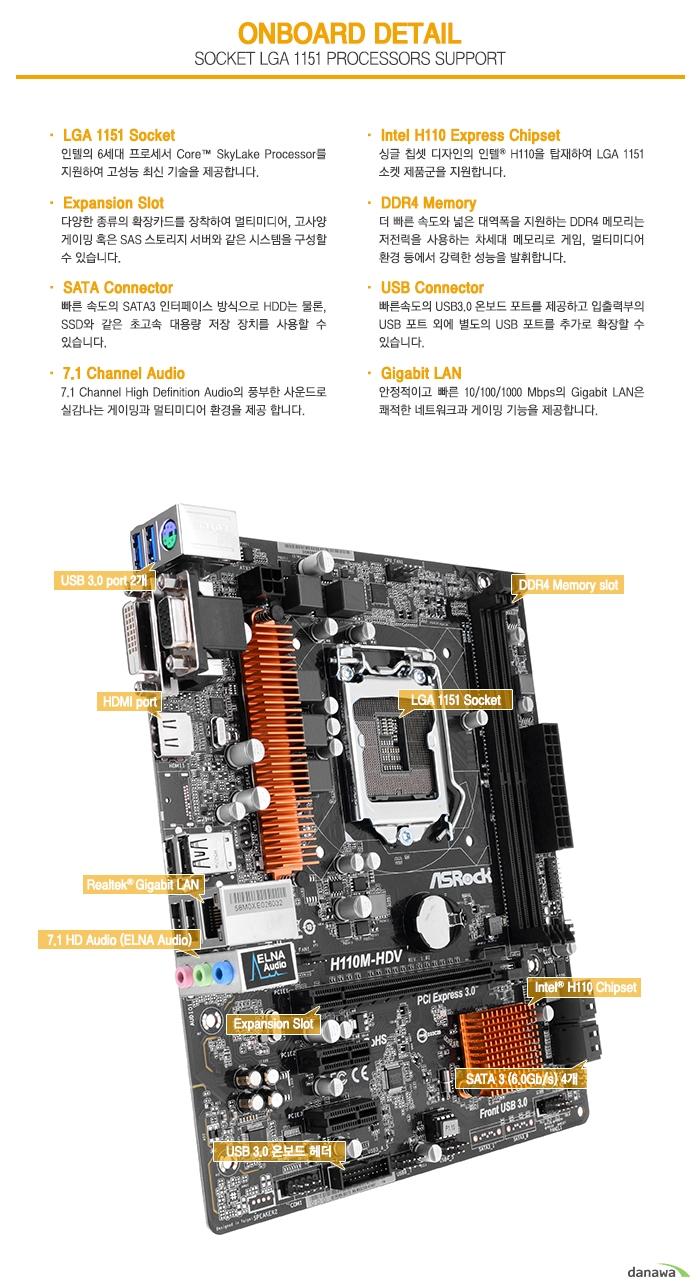 ONBOARD DETAILSOCKET LGA 1151 PROCESSORS SUPPORTLGA 1151 Socket 인텔의 6세대 프로세서 Core SkyLake Processor를 지원하여 고성능 최신 기술을 제공합니다.Intel H110 Express Chipset싱글 칩셋 디자인의 인텔 H110을 탑재하여 LGA 1151 소켓 제품군을 지원합니다.Expansion Slot다양한 종류의 확장카드를 장착하여 멀티미디어, 고사양 게이밍 혹은 SAS 스토리지 서버와 같은 시스템을 구성할 수 있습니다.DDR4 Memory더 빠른 속도와 넓은 대역폭을 지원하는 DDR4 메모리는 저전력을 사용하는 차세대 메모리로 게임, 멀티미디어 환경 등에서 강력한 성능을 발휘합니다.SATA Connector빠른 속도의 SATA3 인터페이스 방식으로 HDD는 물론, SSD와 같은 초고속 대용량 저장 장치를 사용할 수 있습니다. USB Connector빠른속도의 USB3.0 온보드 포트를 제공하고 입출력부의 USB 포트 외에 별도의 USB 포트를 추가로 확장할 수 있습니다.7.1 Channel Audio7.1 Channel High Definition Audio의 풍부한 사운드로 실감나는 게이밍과 멀티미디어 환경을 제공 합니다.Gigabit LAN안정적이고 빠른 10/100/1000 Mbps의 Gigabit LAN은 쾌적한 네트워크과 게이밍 기능을 제공합니다.