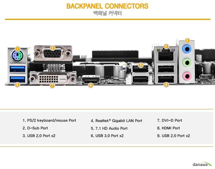 Backpanel Connectors1. PS/2 keyboard/mouse Port2. D-Sub Port3. USB 2.0 Port x24. Realtek® Gigabit LAN Port5. 7.1 HD Audio Port6. USB 3.0 Port x27. DVI-D Port8. HDMI Port9. USB 2.0 Port x2
