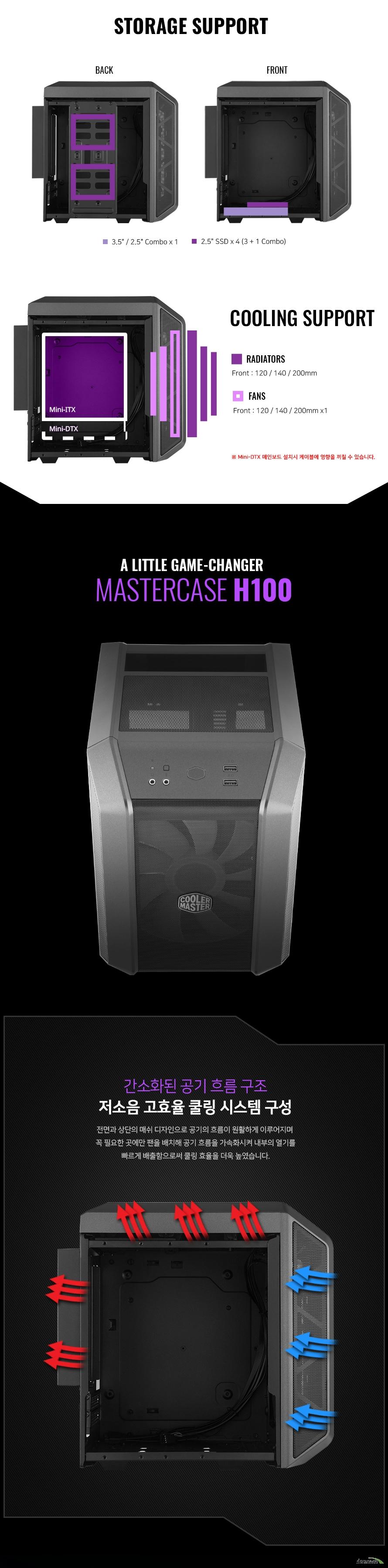 쿨러마스터  MasterCase H100 RGB