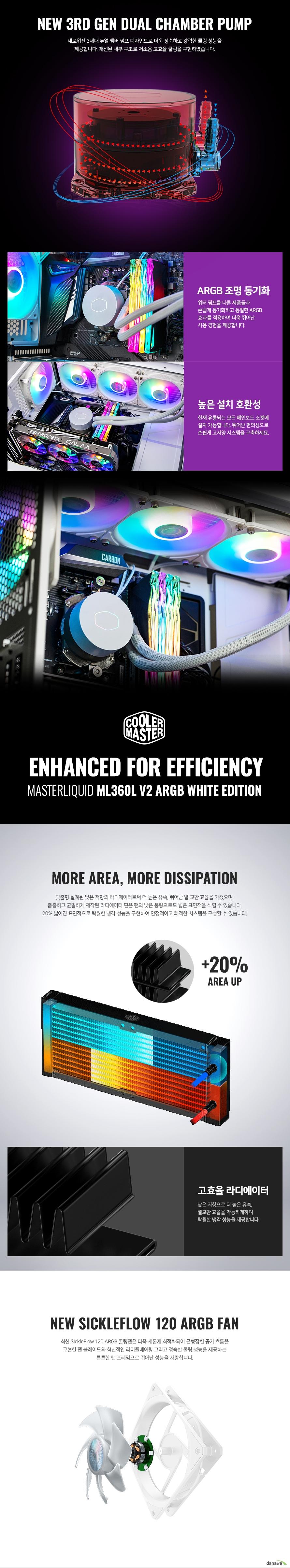 쿨러마스터 MasterLiquid ML360L V2 ARGB (WHITE)
