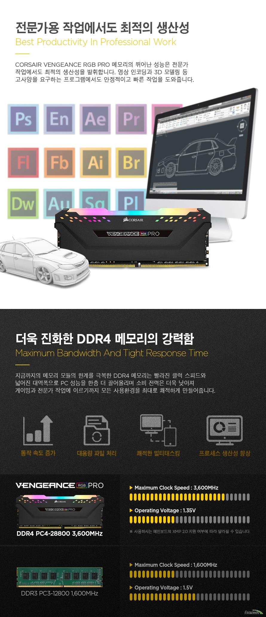 CORSAIR  DDR4 64G PC4-28800 CL18 VENGEANCE PRO RGB BLACK (16Gx4)