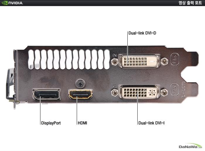 GIGABYTE 지포스 GTX 760 UDV OC D5 2GB WINDFORCE METAL의 백 패널 확대 이미지컷