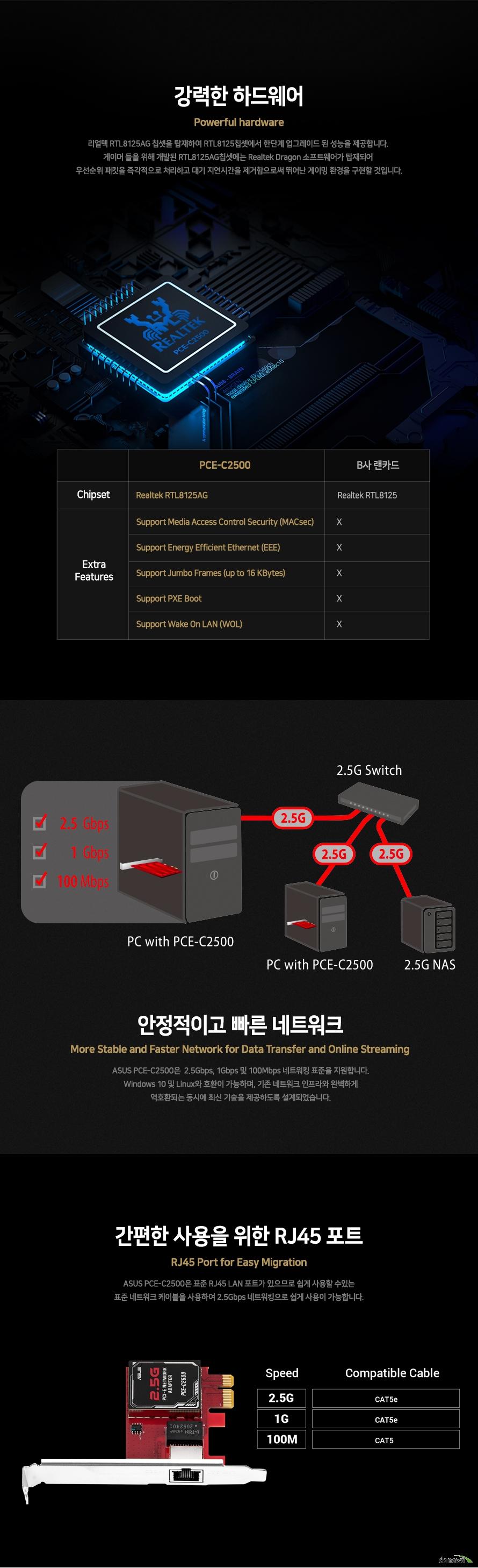 ASUS PCE-C2500 2.5기가비트 랜카드