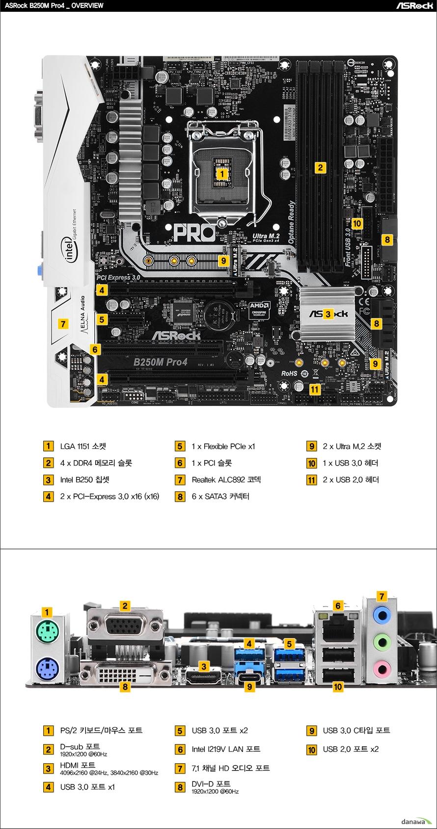 오버뷰전면 레이아웃LGA 1151 소켓4 x DDR4 메모리 슬롯Intel B250 칩셋 2 x PCI-Express 3.0 x16 (x16)1 x Flexible PCIe x11 x PCI 슬롯Realtek ALC892 코덱6 x SATA3 커넥터2 x Ultra M.2 소켓1 x USB 3.0 헤더2 x USB 2.0 헤더백패널 포트PS/2 키보드/마우스 포트D-sub 포트 1920x1200 @60HzHDMI 포트 4096x2160 @24Hz, 3840x2160 @30HzUSB 3.0 포트 x1USB 3.0 포트 x2Intel I219V LAN 포트7.1 채널 HD 오디오 포트DVI-D 포트 1920x1200 @60HzUSB 3.0 C타입 포트USB 3.0 포트 x2