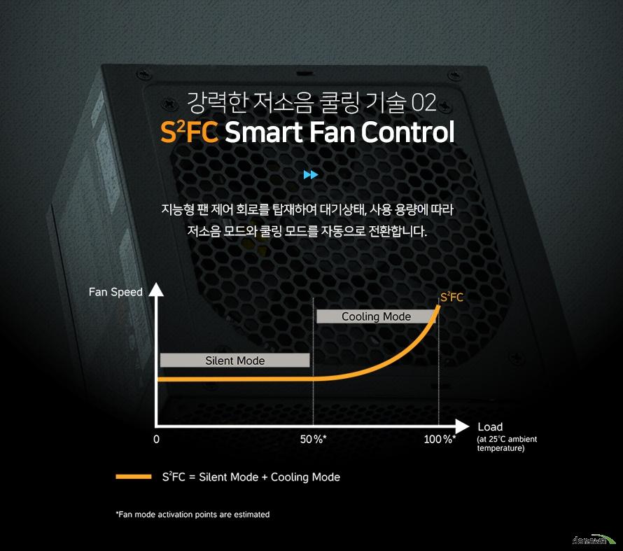 강력한 저소음 쿨링 기술 02S2FC Smart Fan Control지능형 팬 제어 회로를 탑재하여 대기상태, 사용 용량에 따라 저소음 모드와 쿨링 모드를 자동으로 전환합니다.본 자료는 저작권법 및 콘텐츠산업 진흥법에 의해 보호되며 무단 복제 및 가공,임의로 사용 시 법에 의한 처벌을 받을 수 있습니다.