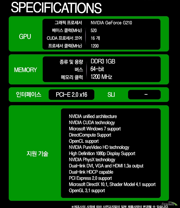 GIGABYTE 지포스 G210 D3 1GB Silent 0dB 제품 스펙