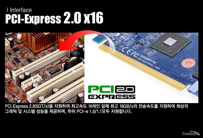 GIGABYTE 지포스 G210 D3 1GB Silent 0dB의 제품 기술설명